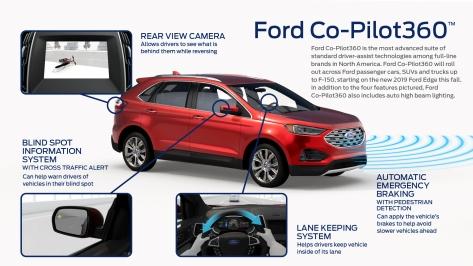 FordCoPilot360