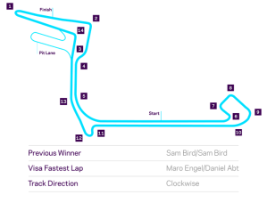 NYC Formula E Race Course